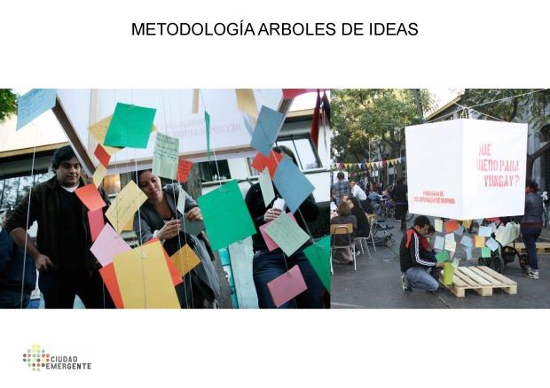 Presentación Ciudad Emergente_ Diseño Feria de Buenas Prácticas_Página_10