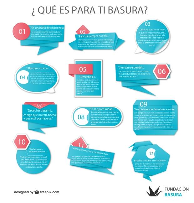 © Fundación Basura