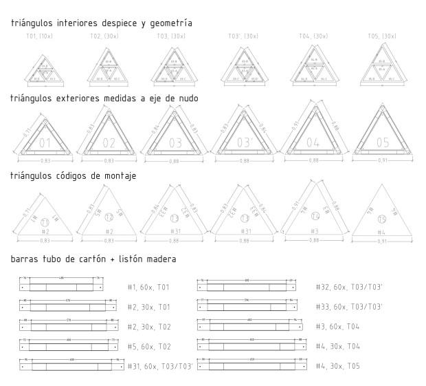 P_triangulos